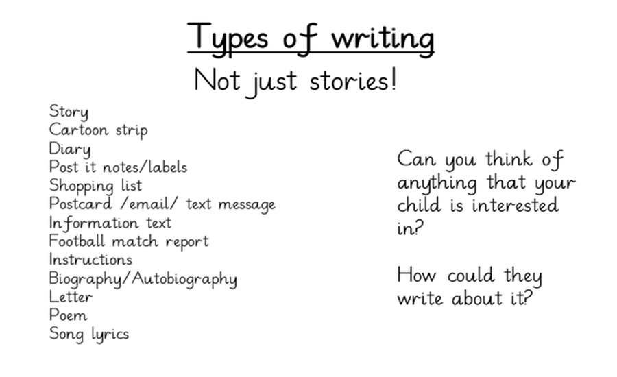 different types of writing styles pdf